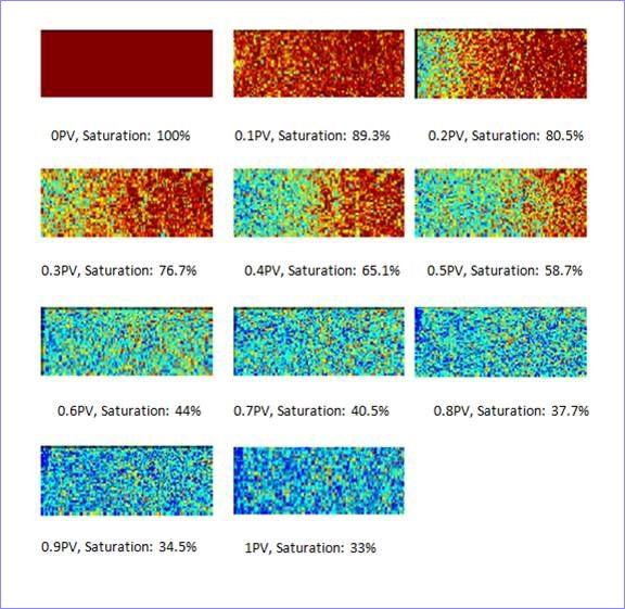 Petroleum NMR measurements,NMR Analyzer